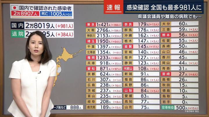 2020年07月23日森川夕貴の画像14枚目