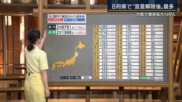 2020年07月24日森川夕貴の画像05枚目