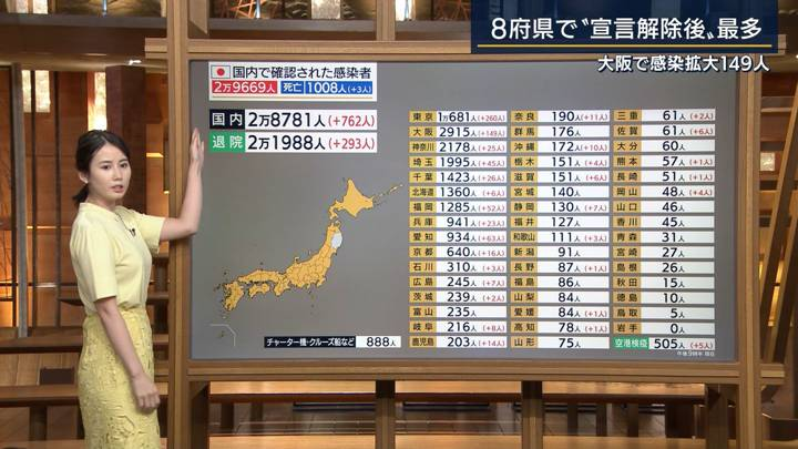 2020年07月24日森川夕貴の画像06枚目