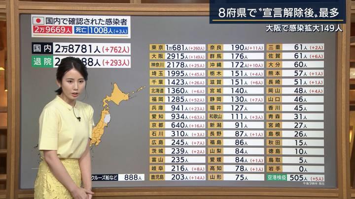 2020年07月24日森川夕貴の画像07枚目
