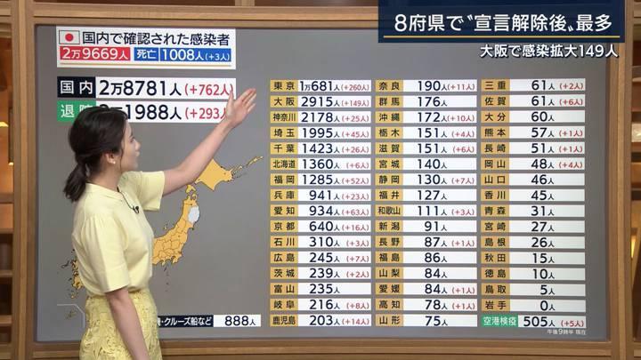2020年07月24日森川夕貴の画像08枚目