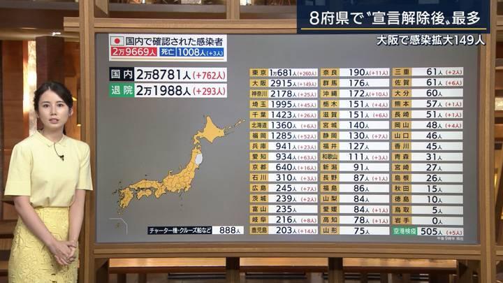 2020年07月24日森川夕貴の画像09枚目