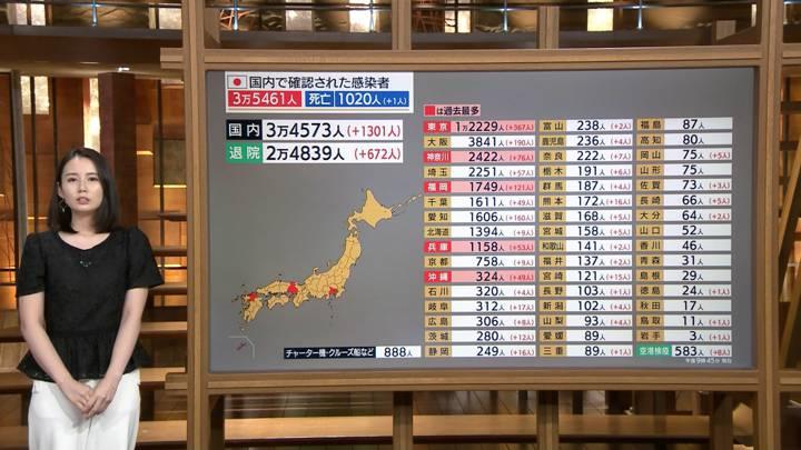 2020年07月30日森川夕貴の画像09枚目