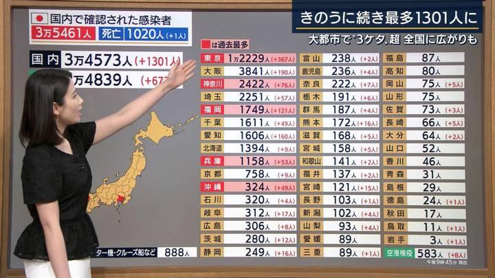 2020年07月30日森川夕貴の画像10枚目
