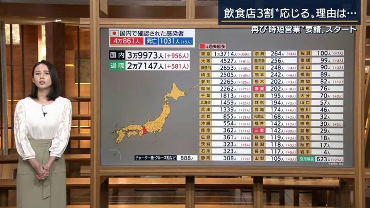 2020年08月03日森川夕貴の画像02枚目