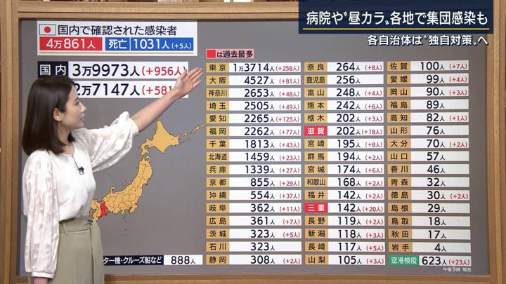 2020年08月03日森川夕貴の画像03枚目