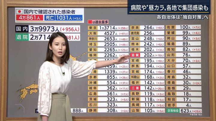 2020年08月03日森川夕貴の画像04枚目