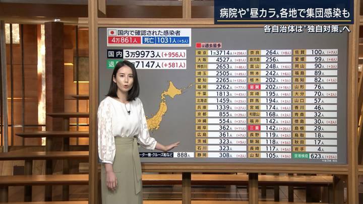 2020年08月03日森川夕貴の画像06枚目
