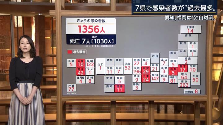 2020年08月05日森川夕貴の画像04枚目