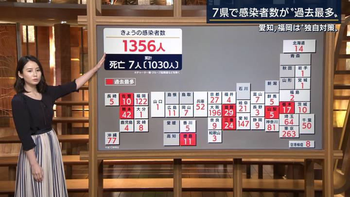 2020年08月05日森川夕貴の画像05枚目
