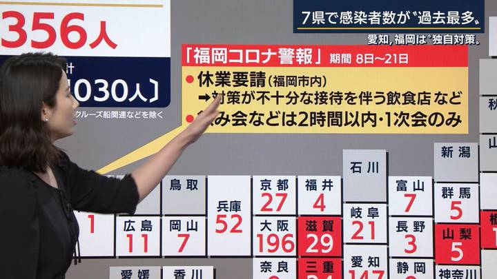 2020年08月05日森川夕貴の画像06枚目