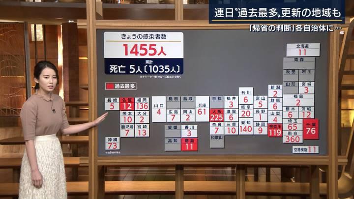 2020年08月06日森川夕貴の画像06枚目