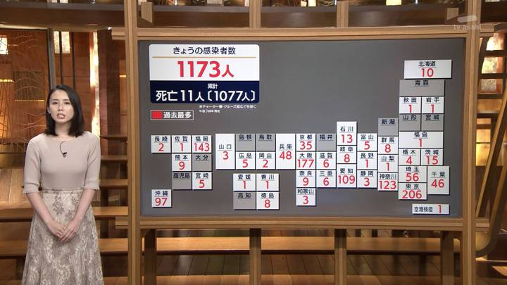 2020年08月13日森川夕貴の画像07枚目
