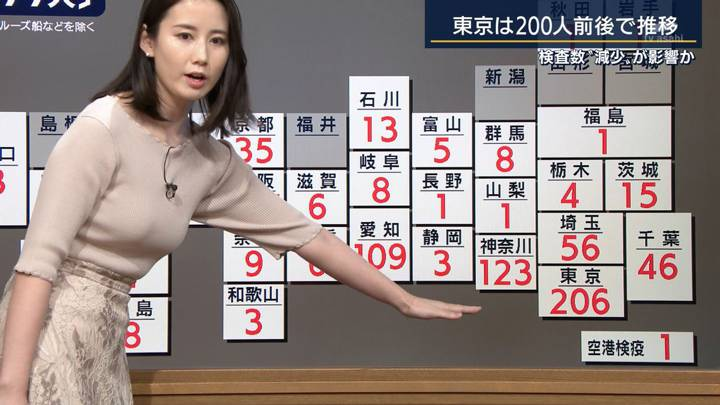 2020年08月13日森川夕貴の画像09枚目