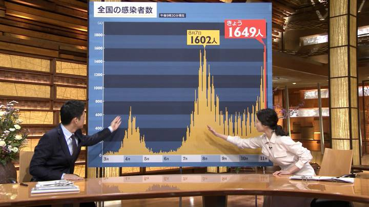 2020年11月12日森川夕貴の画像06枚目