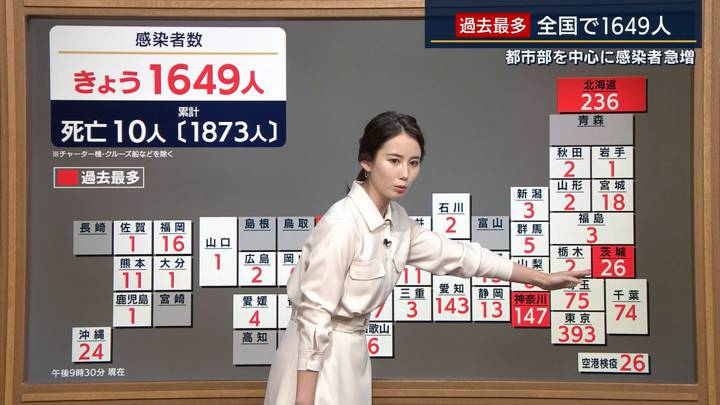 2020年11月12日森川夕貴の画像10枚目