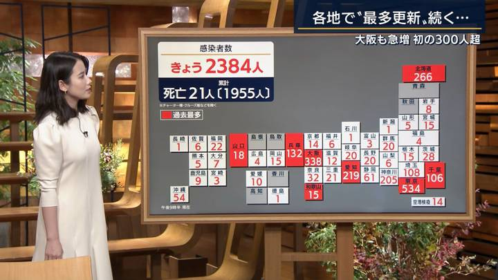2020年11月19日森川夕貴の画像07枚目