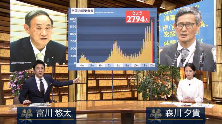 2020年12月11日森川夕貴の画像03枚目