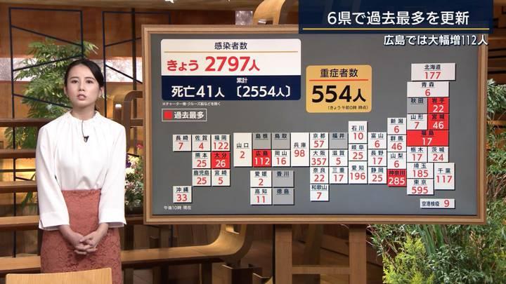 2020年12月11日森川夕貴の画像07枚目