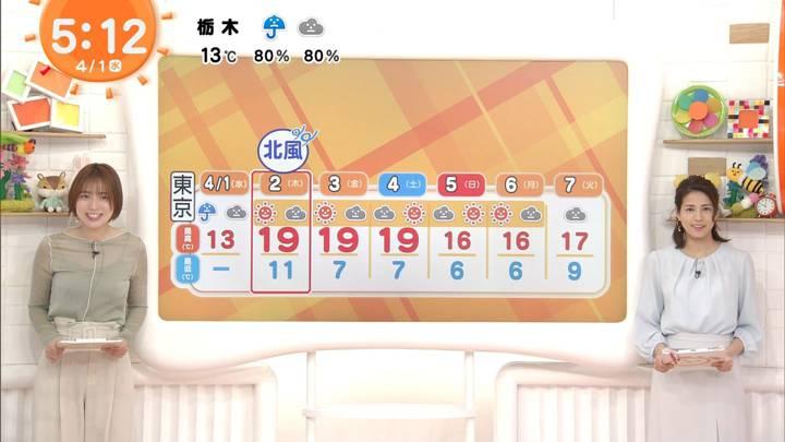 2020年04月01日永島優美の画像02枚目