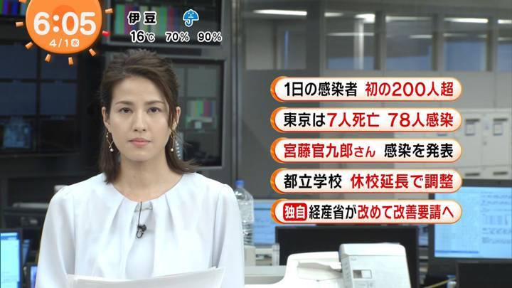 2020年04月01日永島優美の画像04枚目