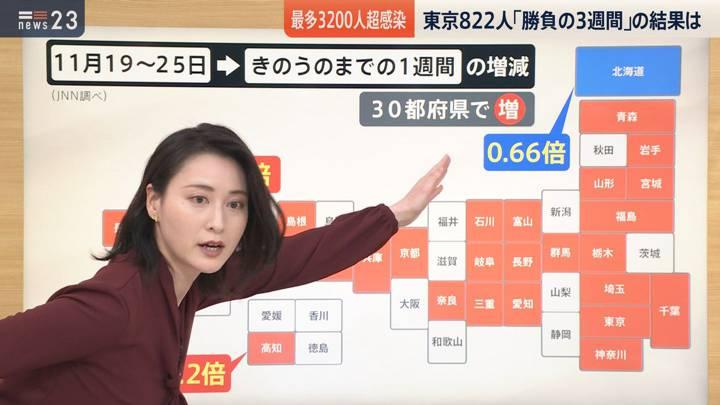2020年12月17日小川彩佳の画像06枚目