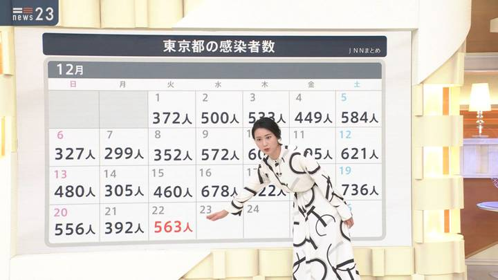 2020年12月22日小川彩佳の画像03枚目