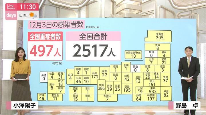 2020年12月04日小澤陽子の画像01枚目