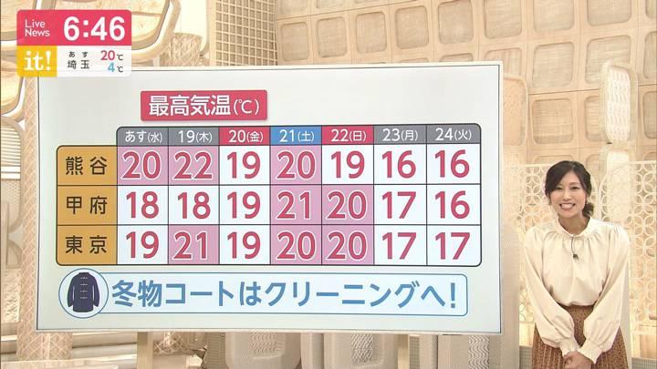 2020年03月17日酒井千佳の画像10枚目
