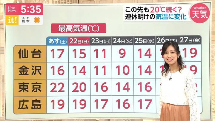 2020年03月20日酒井千佳の画像04枚目