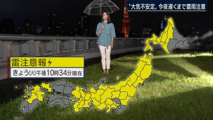 2020年07月21日下村彩里の画像03枚目