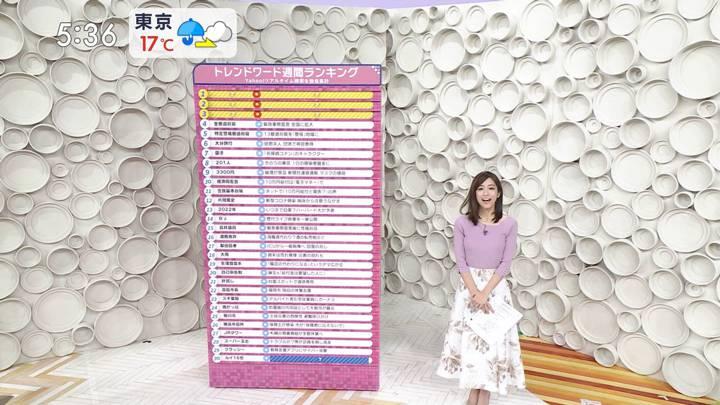 2020年04月18日田村真子の画像06枚目
