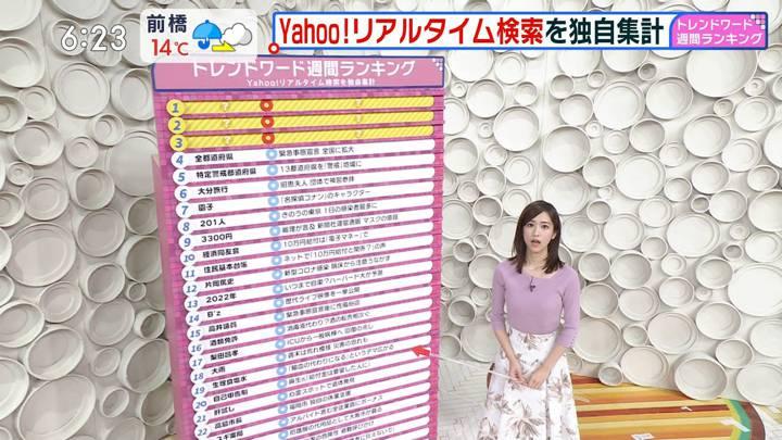 2020年04月18日田村真子の画像10枚目