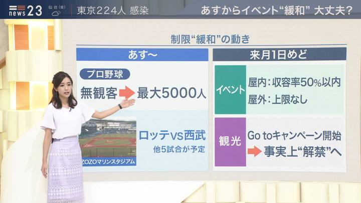2020年07月09日田村真子の画像04枚目