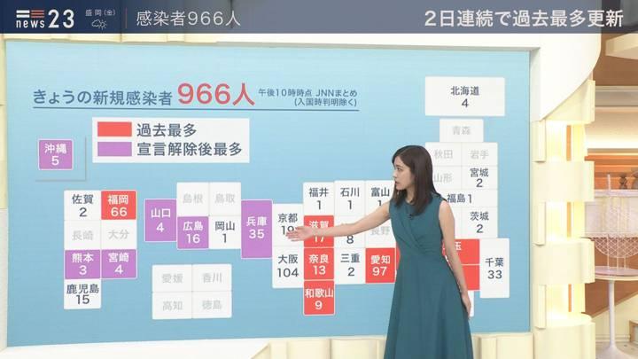 2020年07月23日田村真子の画像03枚目