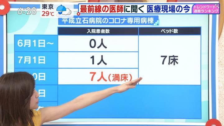 2020年07月25日田村真子の画像08枚目
