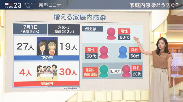 2020年08月03日田村真子の画像03枚目