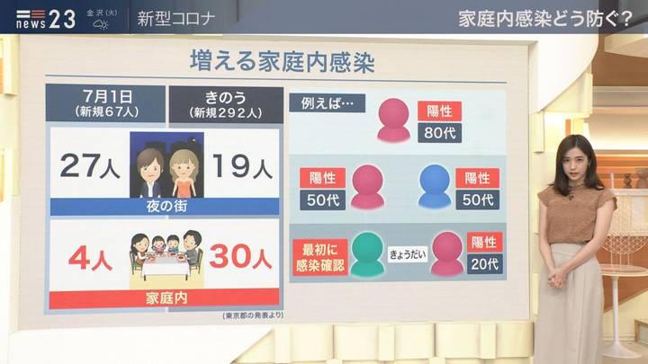 2020年08月03日田村真子の画像04枚目