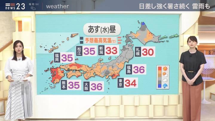 2020年08月04日田村真子の画像07枚目