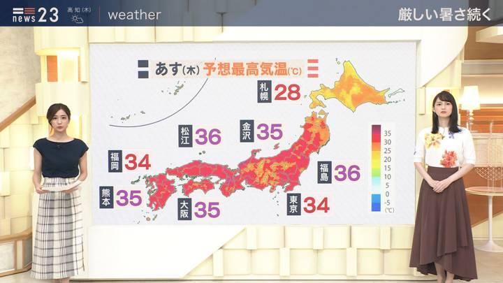 2020年08月05日田村真子の画像09枚目