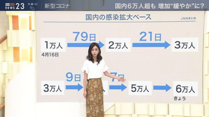 2020年08月20日田村真子の画像06枚目