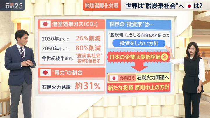 2020年09月24日田村真子の画像26枚目