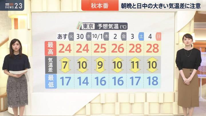 2020年09月28日田村真子の画像08枚目