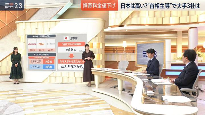 2020年10月14日田村真子の画像07枚目
