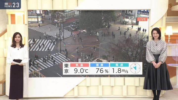 2020年12月01日田村真子の画像06枚目