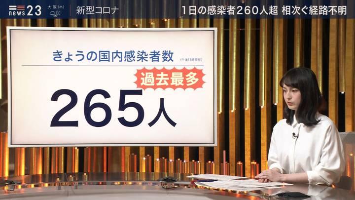 2020年04月01日山本恵里伽の画像02枚目
