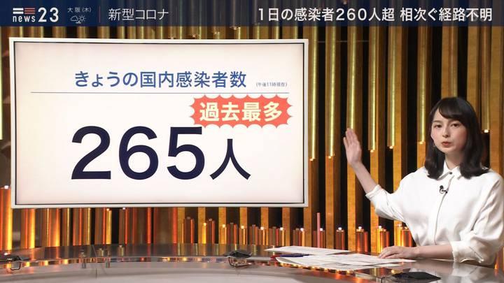 2020年04月01日山本恵里伽の画像03枚目