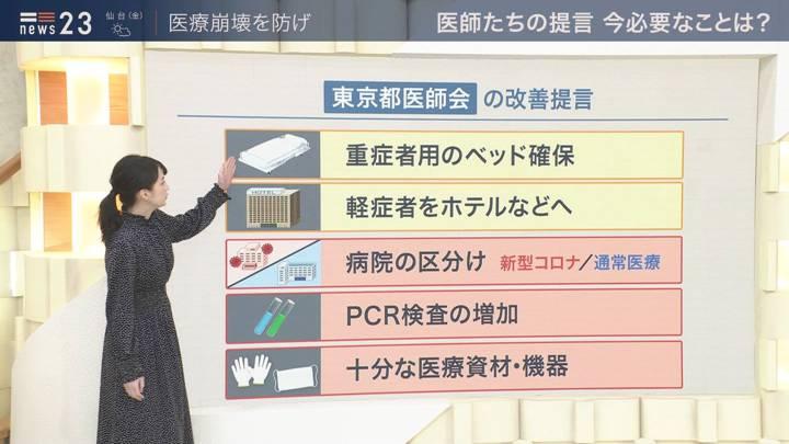 2020年04月09日山本恵里伽の画像03枚目