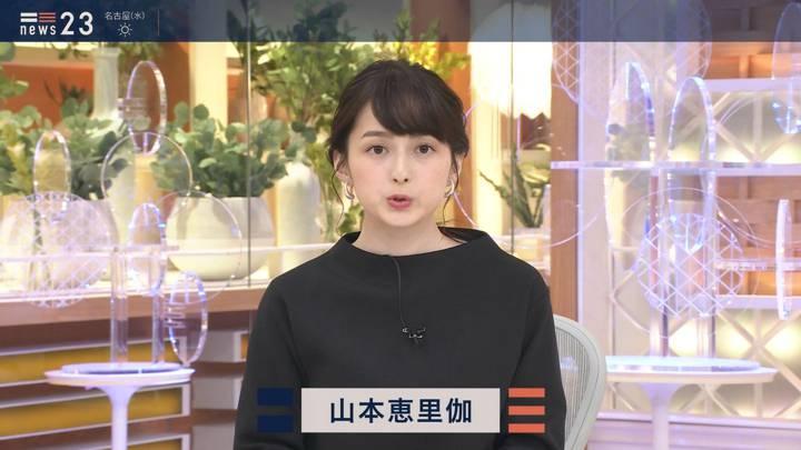 2020年04月28日山本恵里伽の画像02枚目