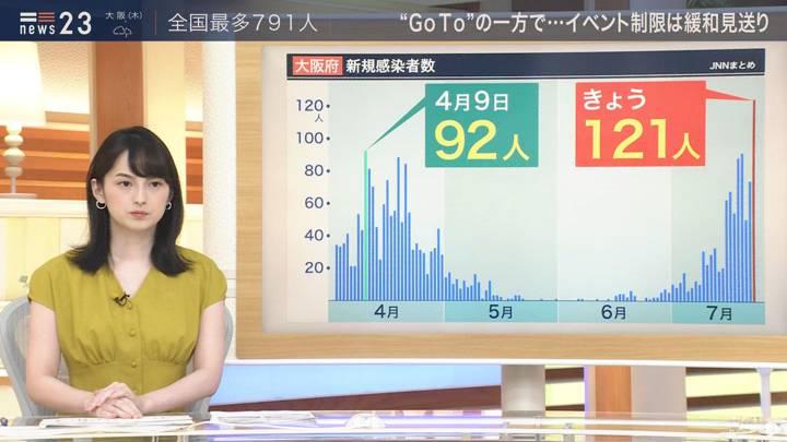 2020年07月22日山本恵里伽の画像04枚目